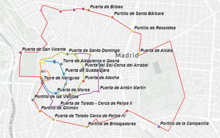 Aplicación de las murallas, cercas, puertas y portillos de Madrid. Siglos IX -XIX